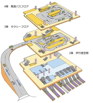 (出典:http://tetsudo-shimbun.com/)