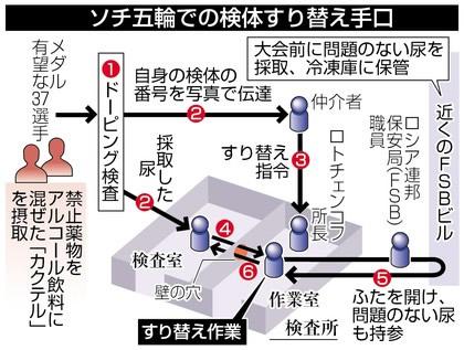 (出典:http://www.tokyo-np.co.jp/)
